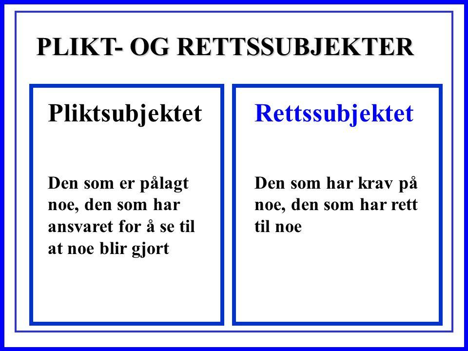 PLIKT- OG RETTSSUBJEKTER