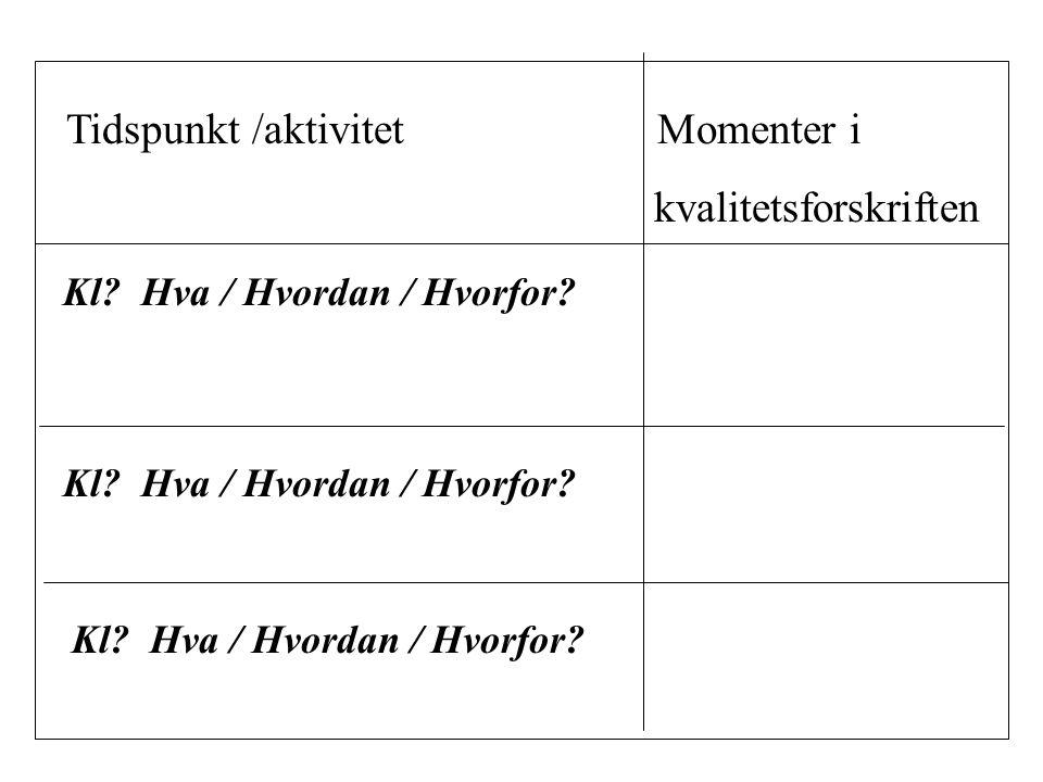 Tidspunkt /aktivitet Momenter i kvalitetsforskriften