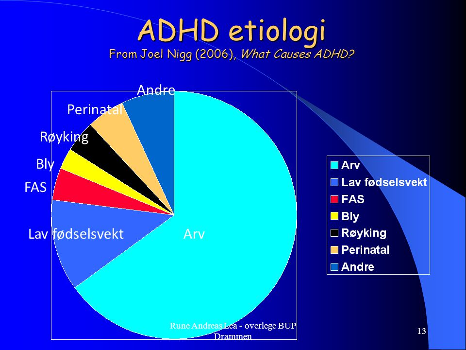 ADHD etiologi From Joel Nigg (2006), What Causes ADHD