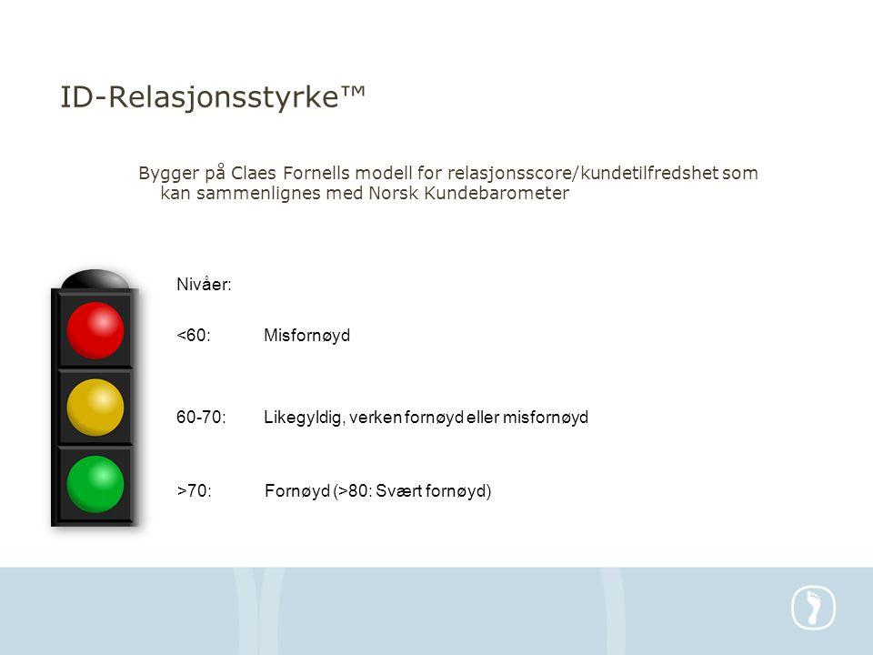 ID-Relasjonsstyrke™ Bygger på Claes Fornells modell for relasjonsscore/kundetilfredshet som kan sammenlignes med Norsk Kundebarometer.