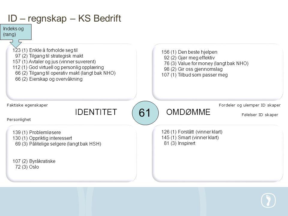 61 ID – regnskap – KS Bedrift IDENTITET OMDØMME Indeks og (rang)