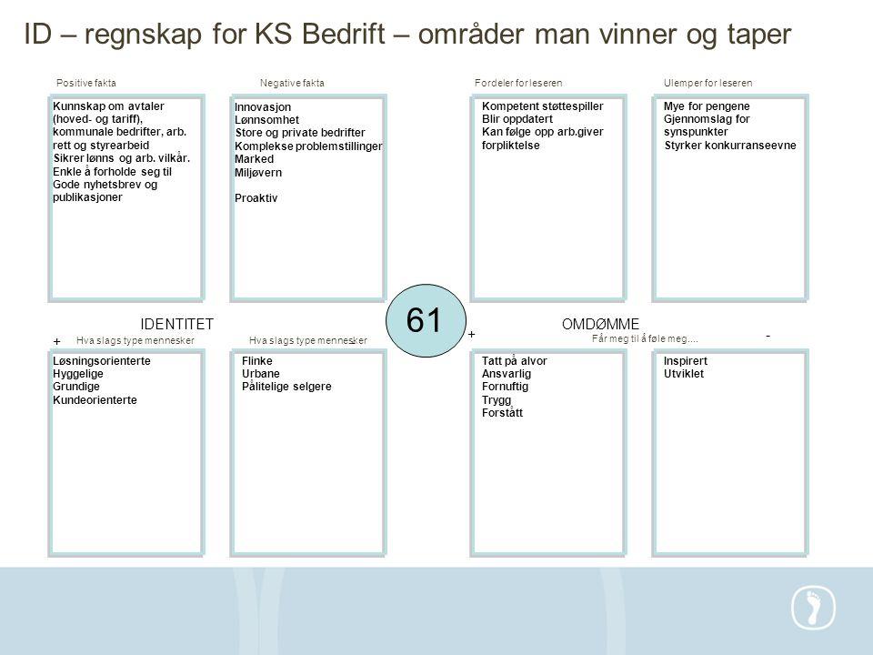 61 ID – regnskap for KS Bedrift – områder man vinner og taper