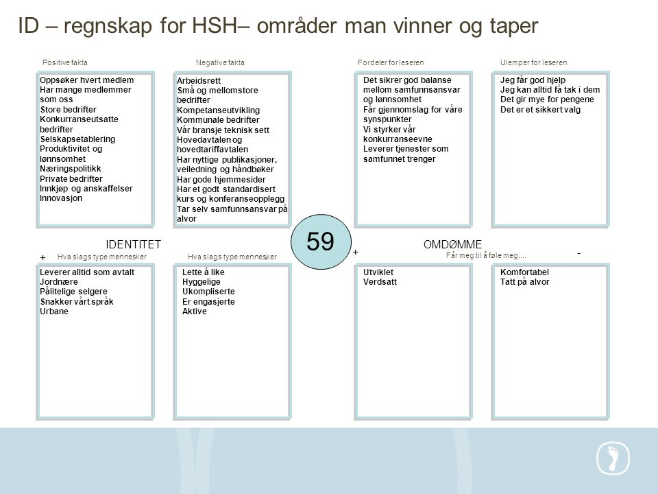 59 ID – regnskap for HSH– områder man vinner og taper IDENTITET