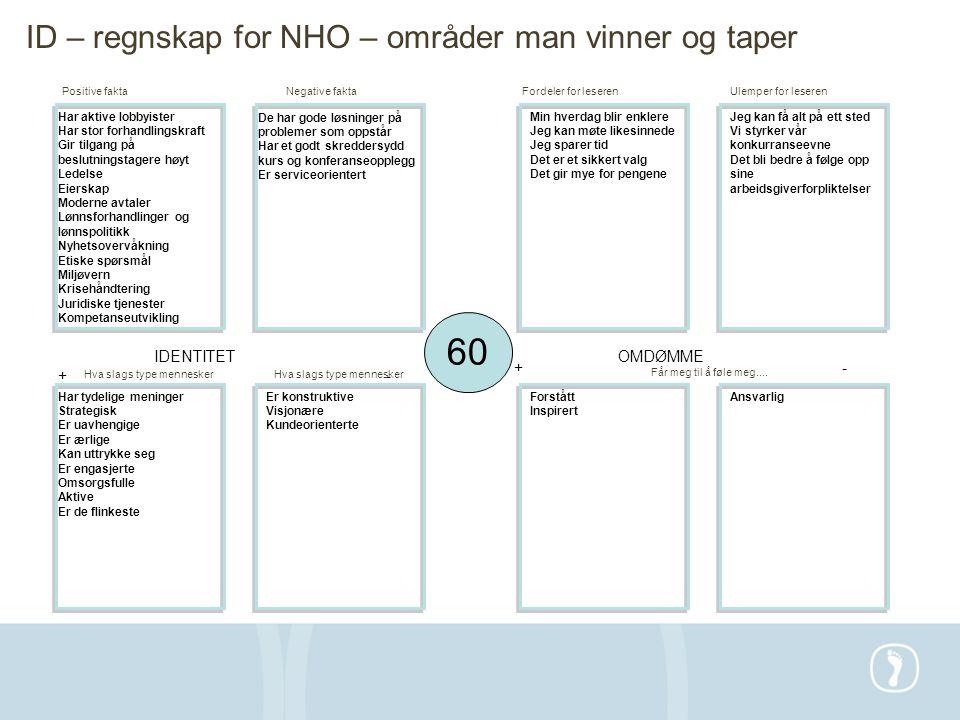 60 ID – regnskap for NHO – områder man vinner og taper IDENTITET