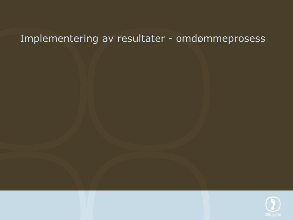 Implementering av resultater - omdømmeprosess