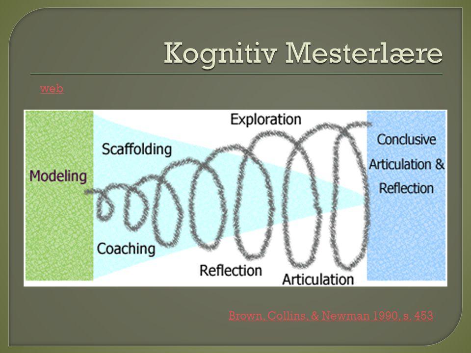 Kognitiv Mesterlære web Brown, Collins, & Newman 1990, s. 453