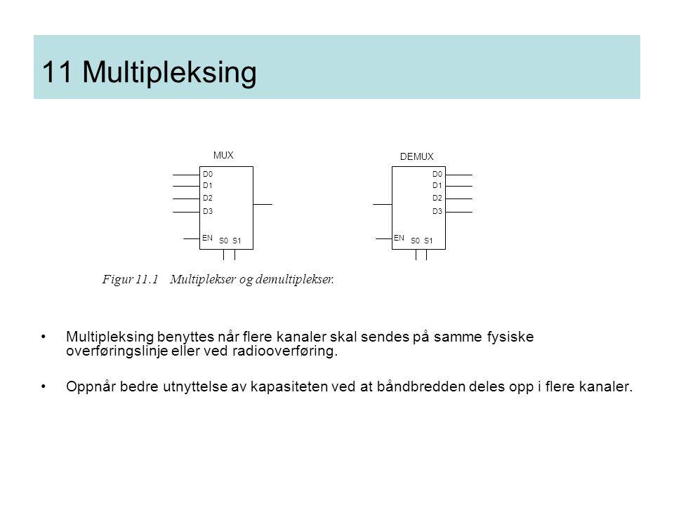 11 Multipleksing D0. D1. D2. D3. EN. S0. S1. MUX. DEMUX. Figur 11.1 Multiplekser og demultiplekser.