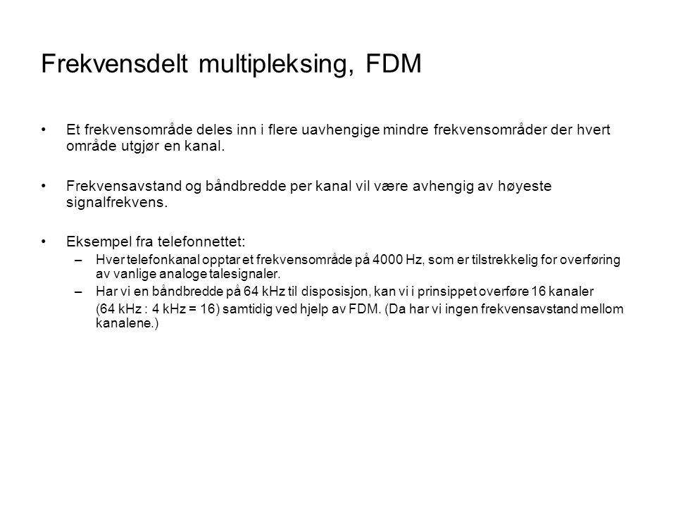 Frekvensdelt multipleksing, FDM