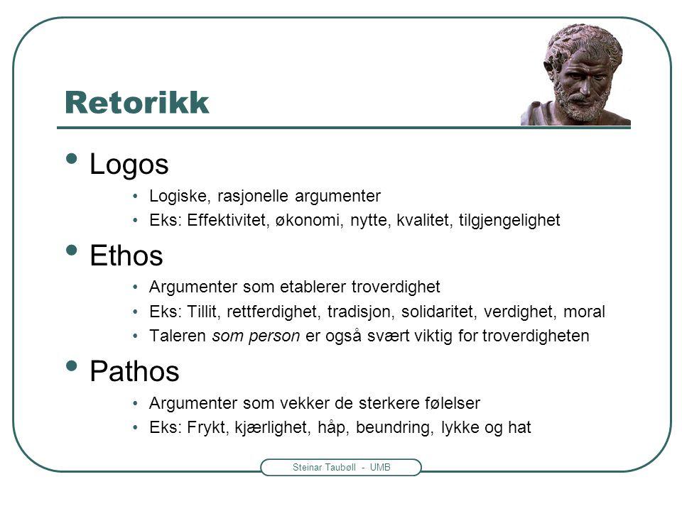 Retorikk Logos Ethos Pathos Logiske, rasjonelle argumenter