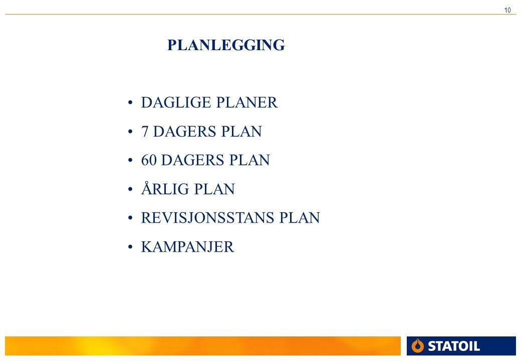 PLANLEGGING DAGLIGE PLANER 7 DAGERS PLAN 60 DAGERS PLAN ÅRLIG PLAN REVISJONSSTANS PLAN KAMPANJER