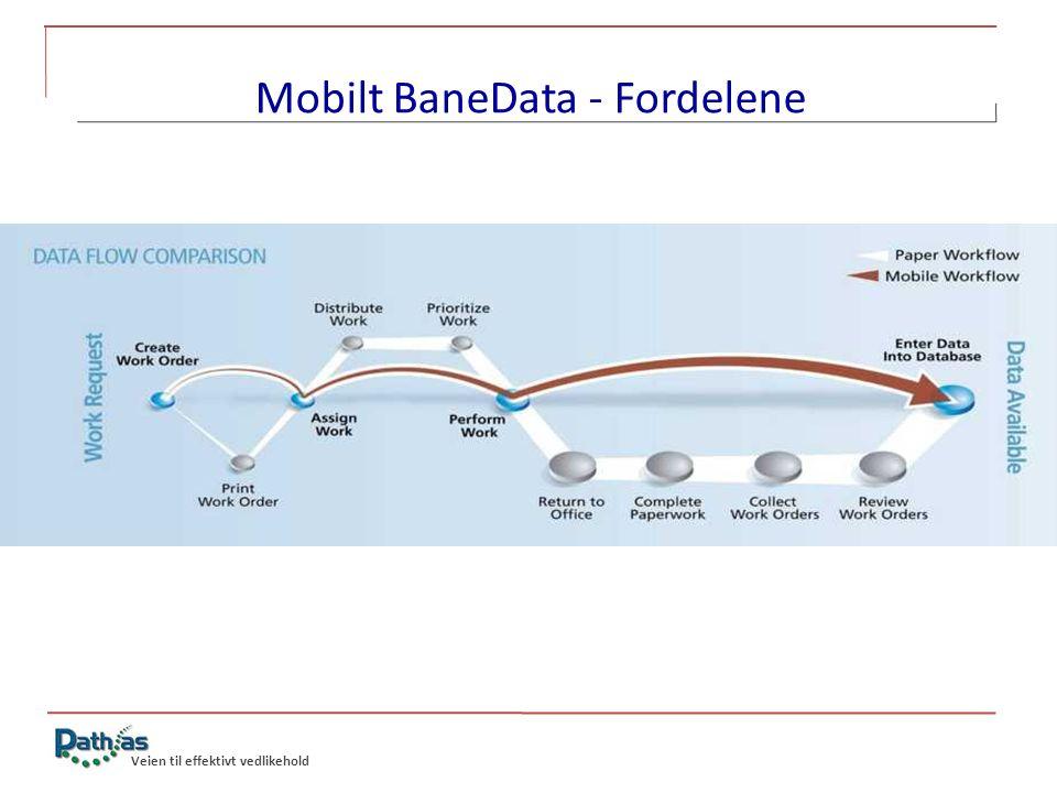 Mobilt BaneData - Fordelene