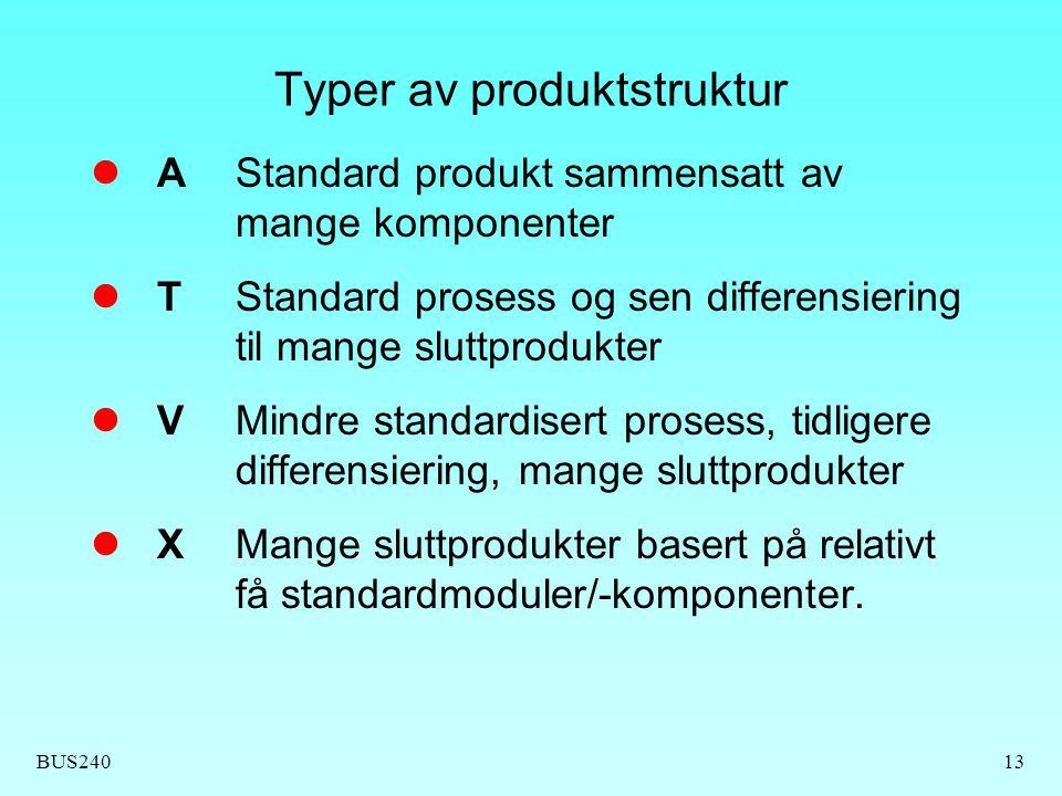 Typer av produktstruktur