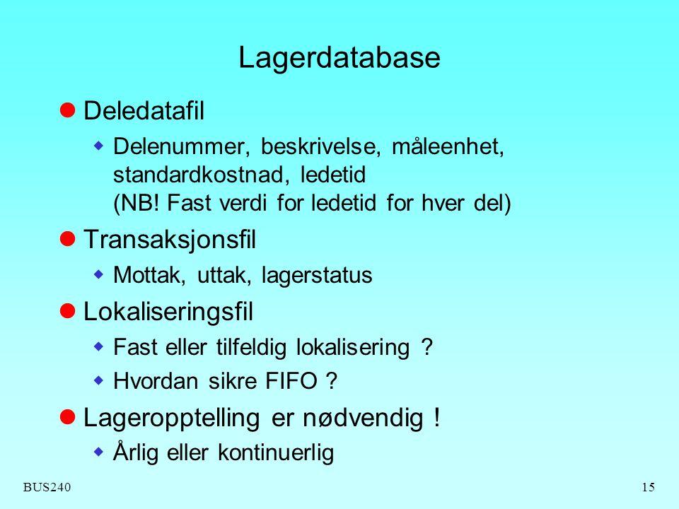 Lagerdatabase Deledatafil Transaksjonsfil Lokaliseringsfil