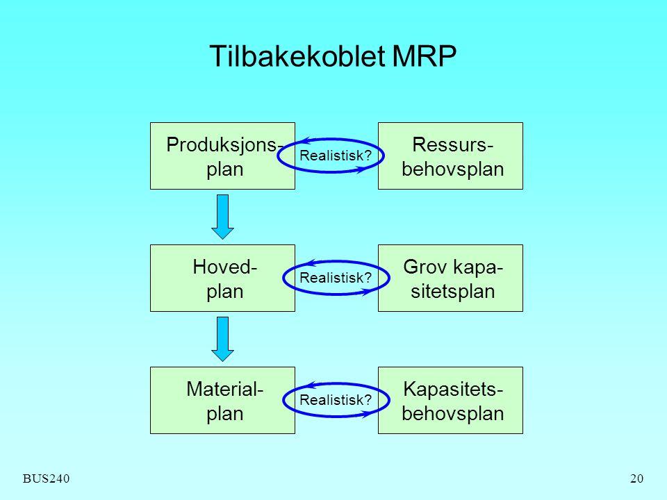 Kapasitets-behovsplan