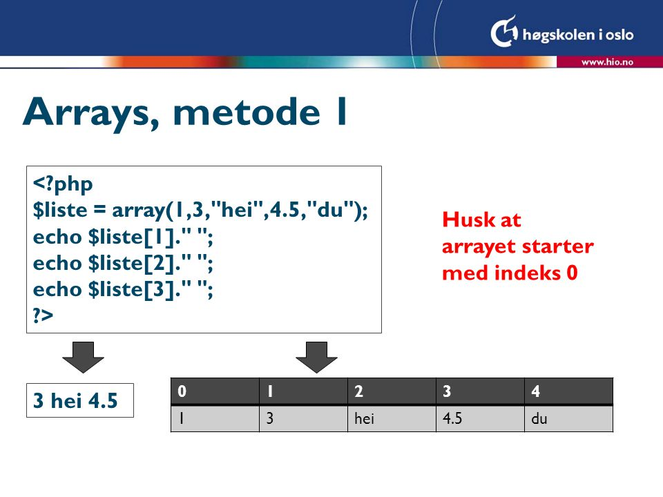 Arrays, metode 1 < php $liste = array(1,3, hei ,4.5, du );