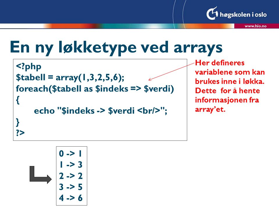 En ny løkketype ved arrays