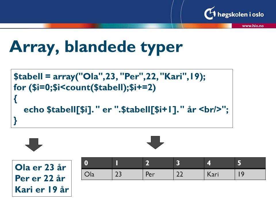 Array, blandede typer $tabell = array( Ola ,23, Per ,22, Kari ,19);