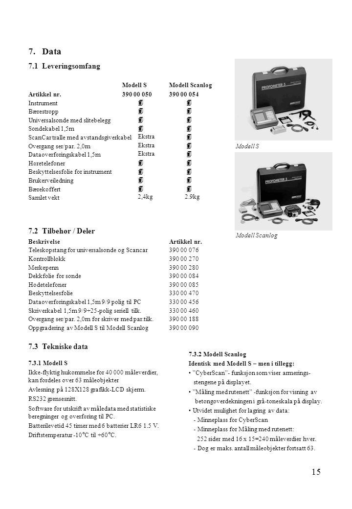 7. Data 7.1 Leveringsomfang 7.2 Tilbehør / Deler 7.3 Tekniske data
