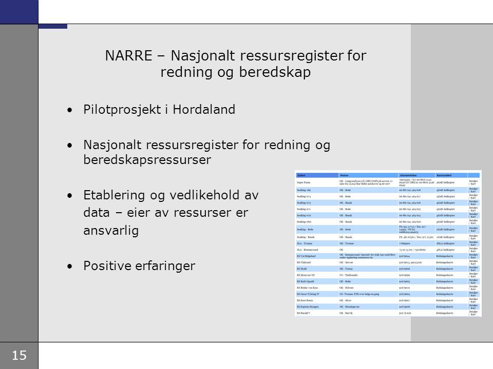 NARRE – Nasjonalt ressursregister for redning og beredskap
