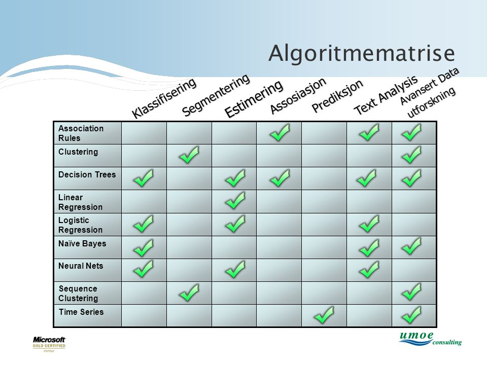 Algoritmematrise Estimering Segmentering Prediksjon Text Analysis