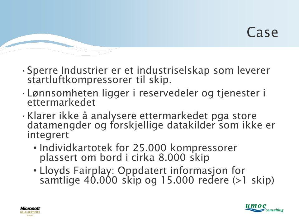 Case Sperre Industrier er et industriselskap som leverer startluftkompressorer til skip.