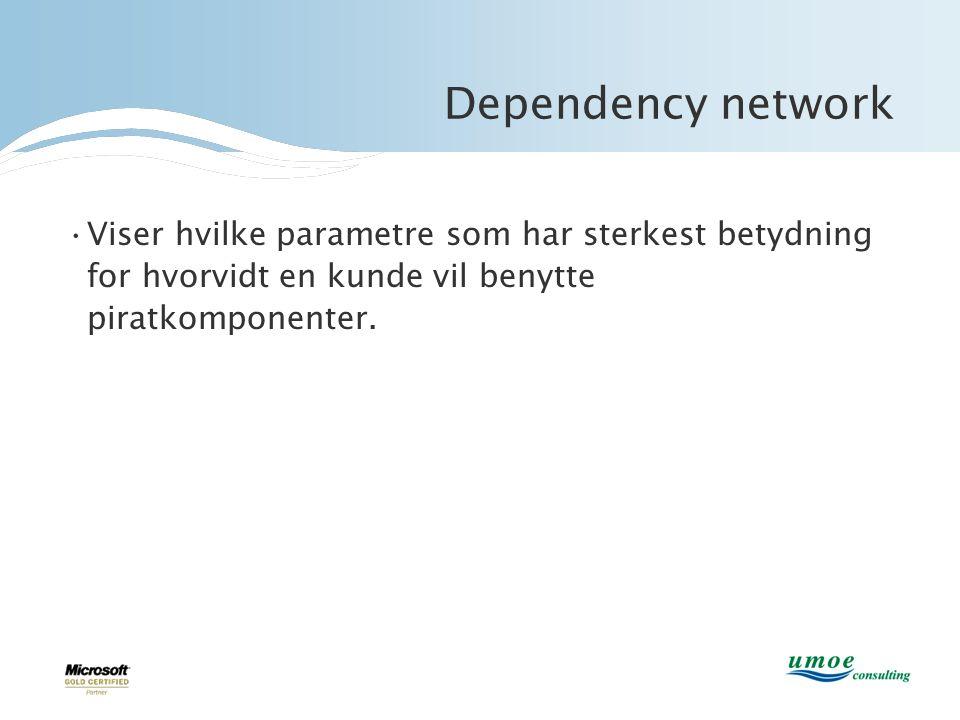 Dependency network Viser hvilke parametre som har sterkest betydning for hvorvidt en kunde vil benytte piratkomponenter.