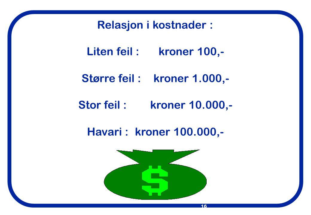 Relasjon i kostnader : Liten feil : kroner 100,- Større feil : kroner 1.000,- Stor feil : kroner 10.000,-