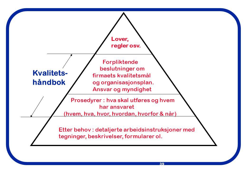 Kvalitets- håndbok Lover, regler osv. Forpliktende beslutninger om