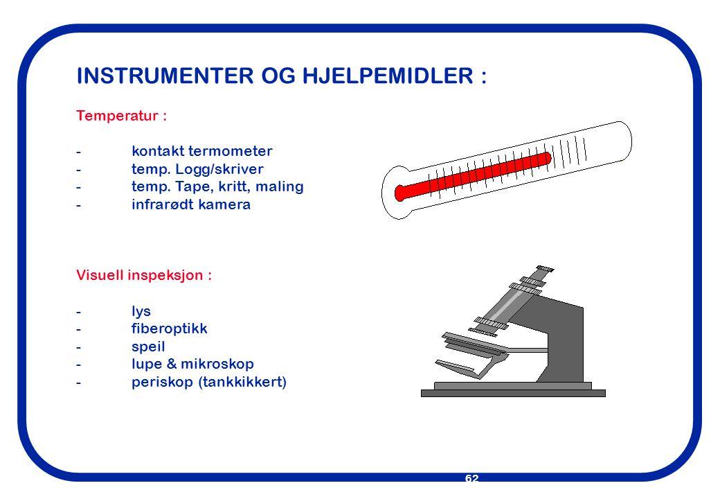 INSTRUMENTER OG HJELPEMIDLER :