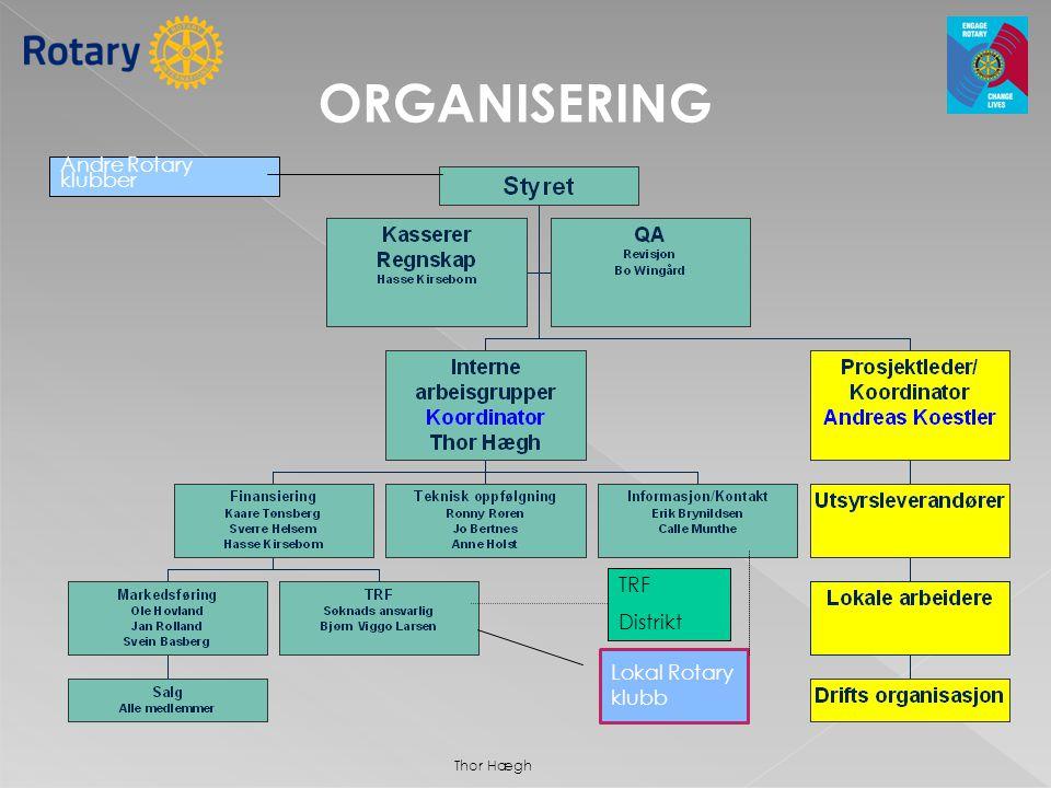 ORGANISERING Andre Rotary klubber TRF Distrikt Lokal Rotary klubb