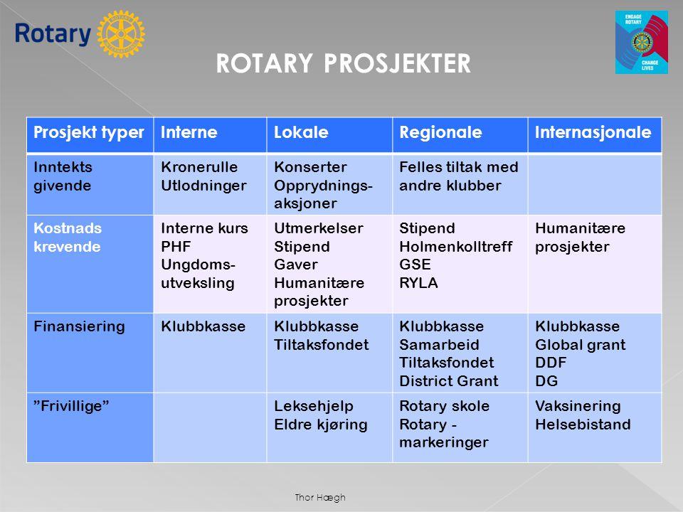 ROTARY PROSJEKTER Prosjekt typer Interne Lokale Regionale