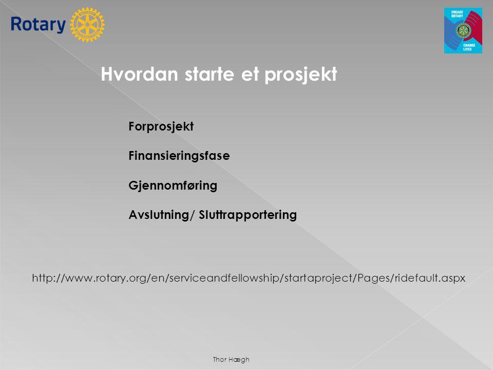 Hvordan starte et prosjekt