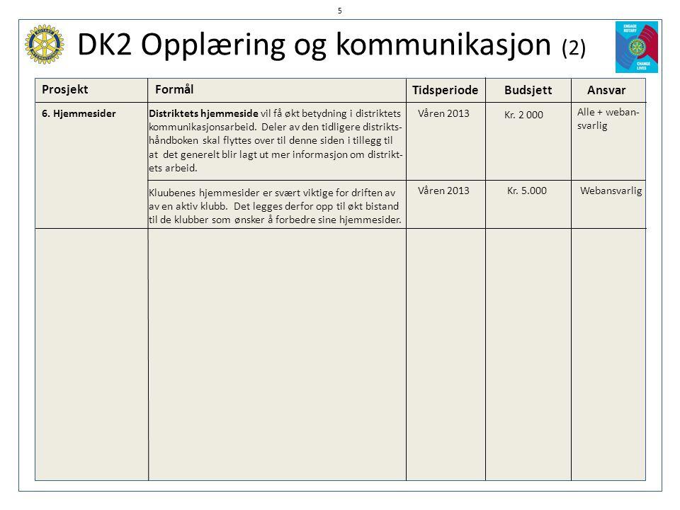 DK2 Opplæring og kommunikasjon (2)