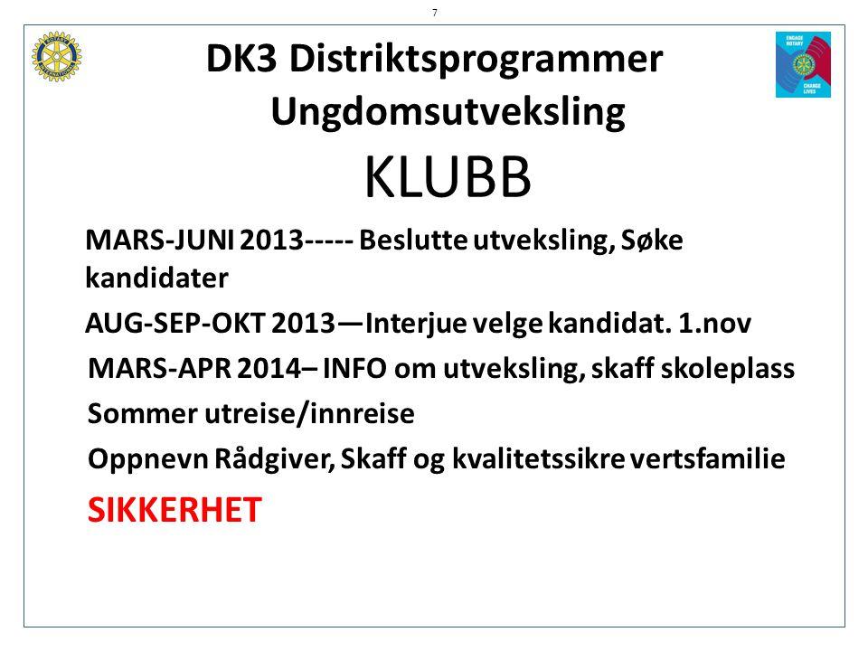 DK3 Distriktsprogrammer