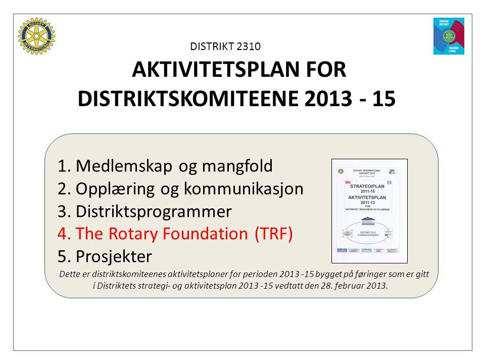 AKTIVITETSPLAN FOR DISTRIKTSKOMITEENE 2013 - 15 Medlemskap og mangfold