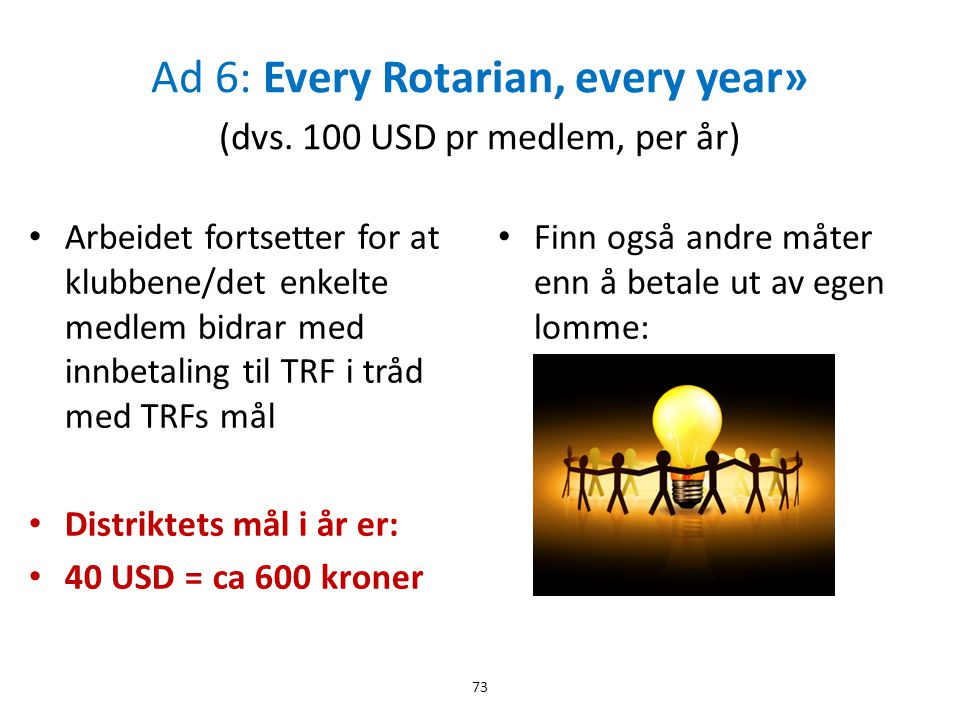 Ad 6: Every Rotarian, every year» (dvs. 100 USD pr medlem, per år)