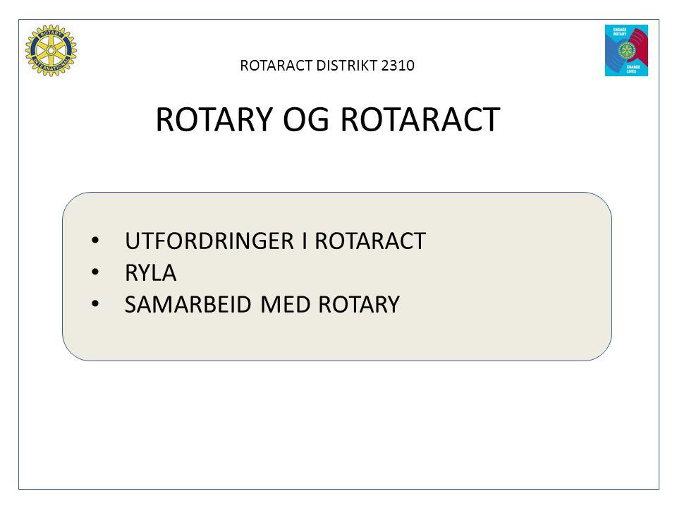 ROTARY OG ROTARACT UTFORDRINGER I ROTARACT RYLA SAMARBEID MED ROTARY