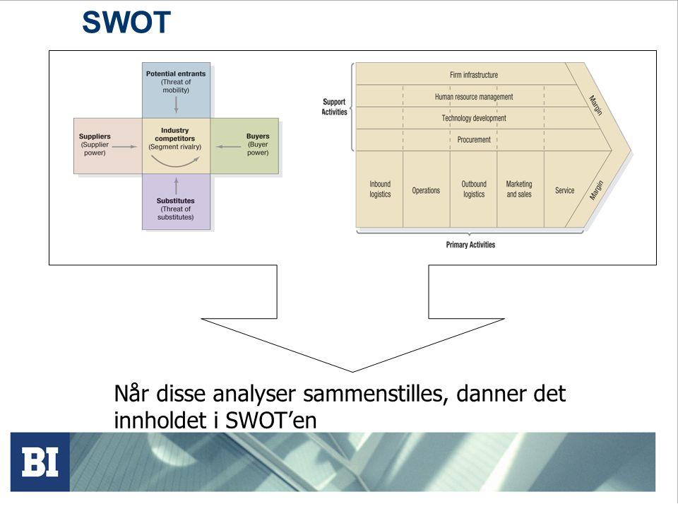 SWOT Når disse analyser sammenstilles, danner det innholdet i SWOT'en