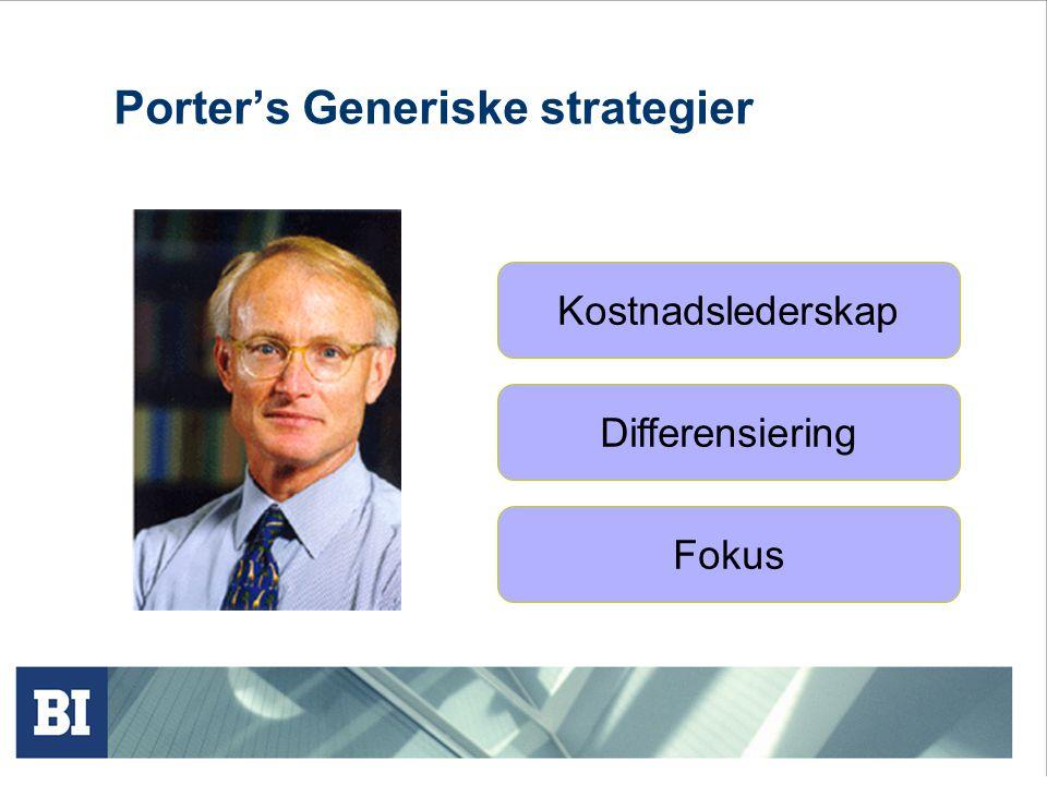 Porter's Generiske strategier