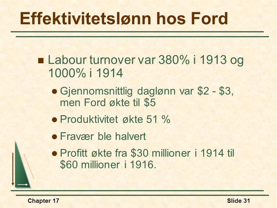 Effektivitetslønn hos Ford