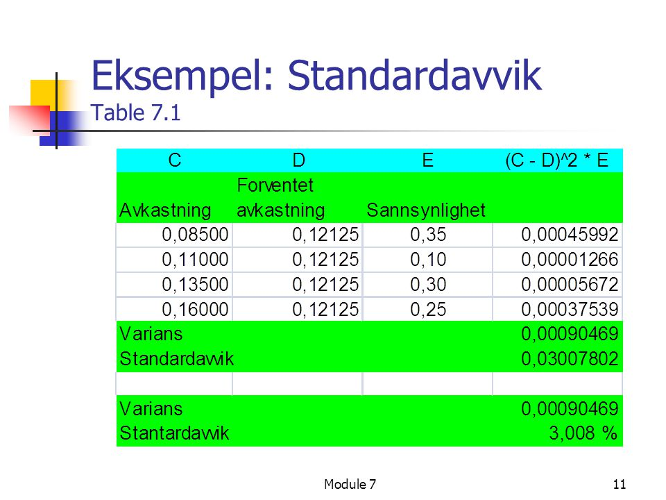 Eksempel: Standardavvik Table 7.1