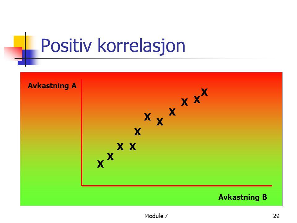 Positiv korrelasjon X X X X X X X X X X X Avkastning A Avkastning B