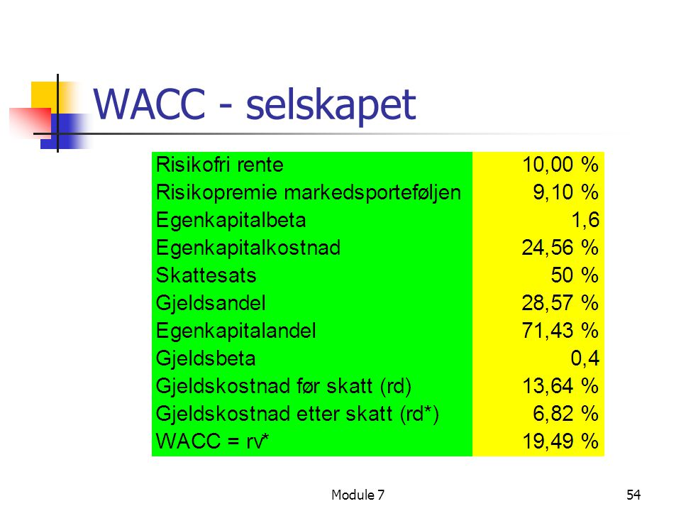 WACC - selskapet Module 7