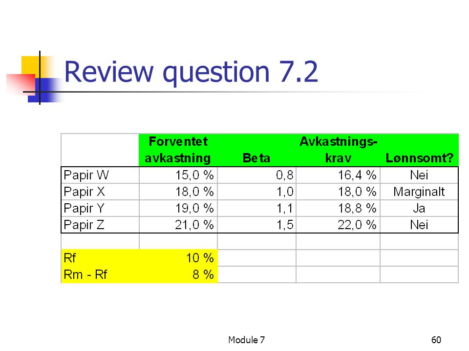 Review question 7.2 Module 7