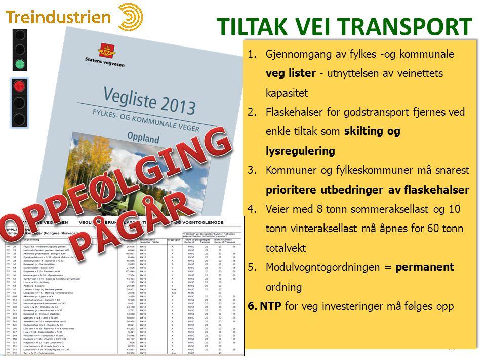 OPPFØLGING PÅGÅR TILTAK VEI TRANSPORT