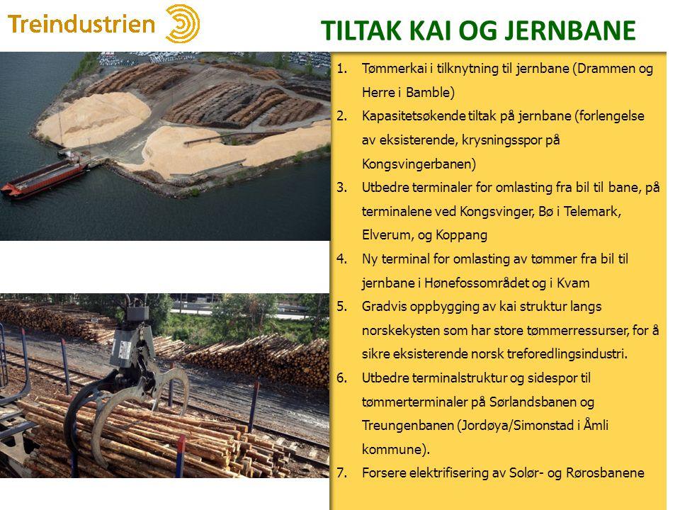 TILTAK KAI OG JERNBANE Tømmerkai i tilknytning til jernbane (Drammen og Herre i Bamble)