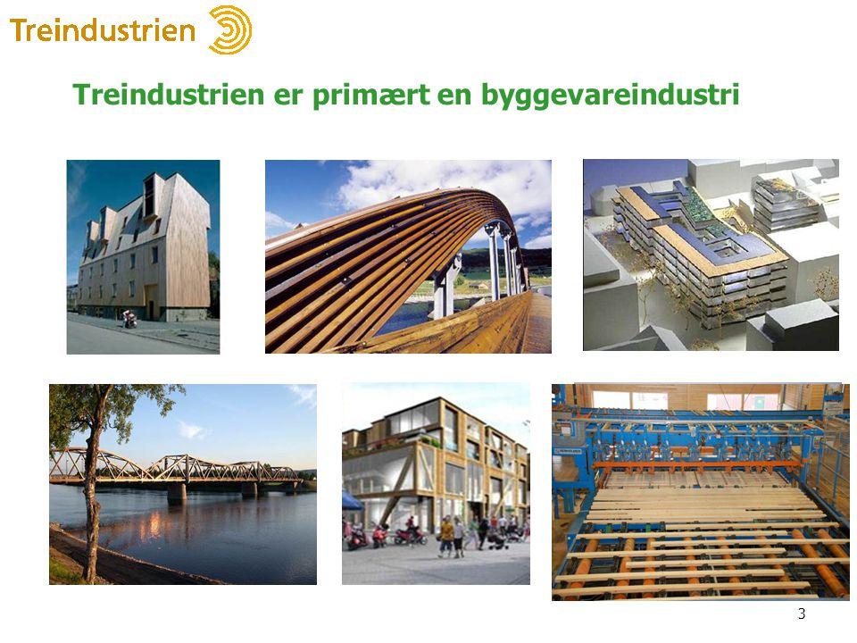 Treindustrien er primært en byggevareindustri