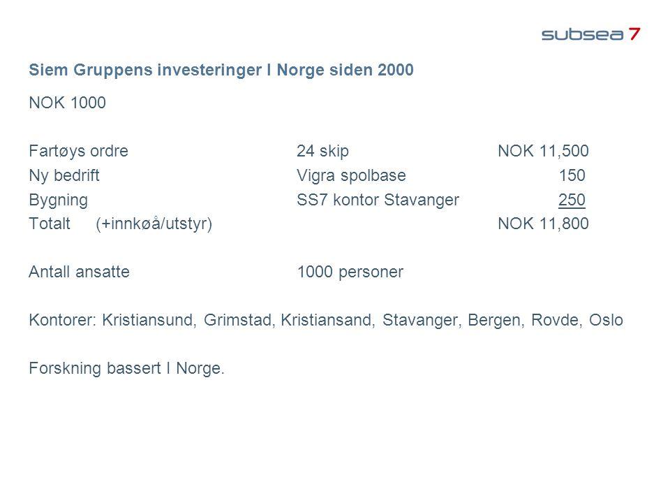 Siem Gruppens investeringer I Norge siden 2000