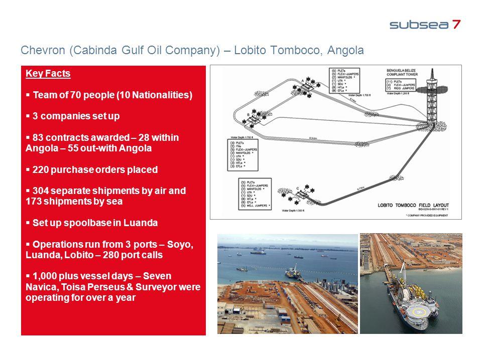 Chevron (Cabinda Gulf Oil Company) – Lobito Tomboco, Angola