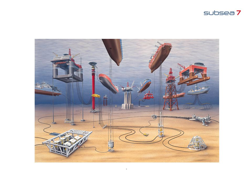 Subsea Field Development